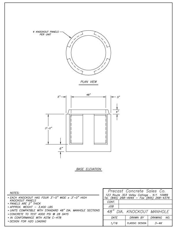 standard manhole size